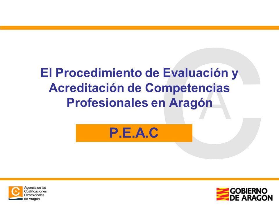 El Procedimiento de Evaluación y Acreditación de Competencias Profesionales en Aragón