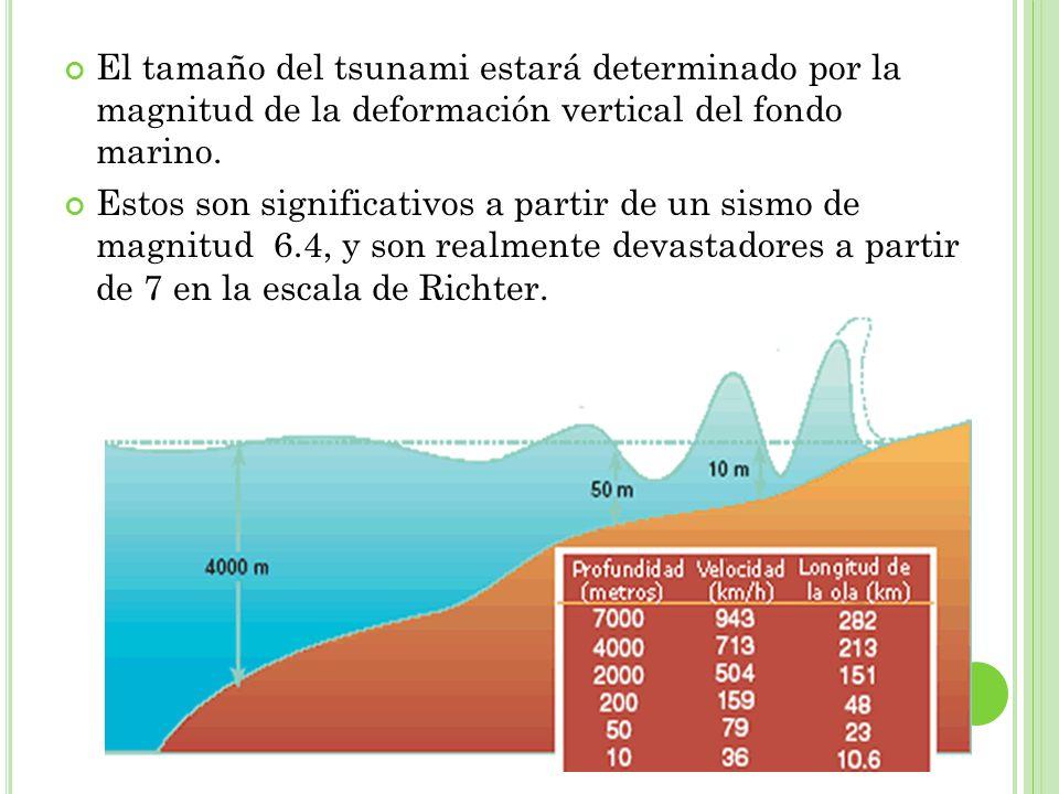 El tamaño del tsunami estará determinado por la magnitud de la deformación vertical del fondo marino.
