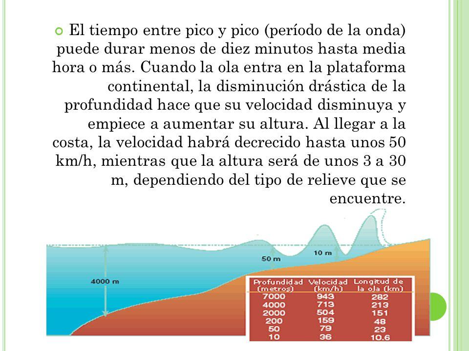 El tiempo entre pico y pico (período de la onda) puede durar menos de diez minutos hasta media hora o más.