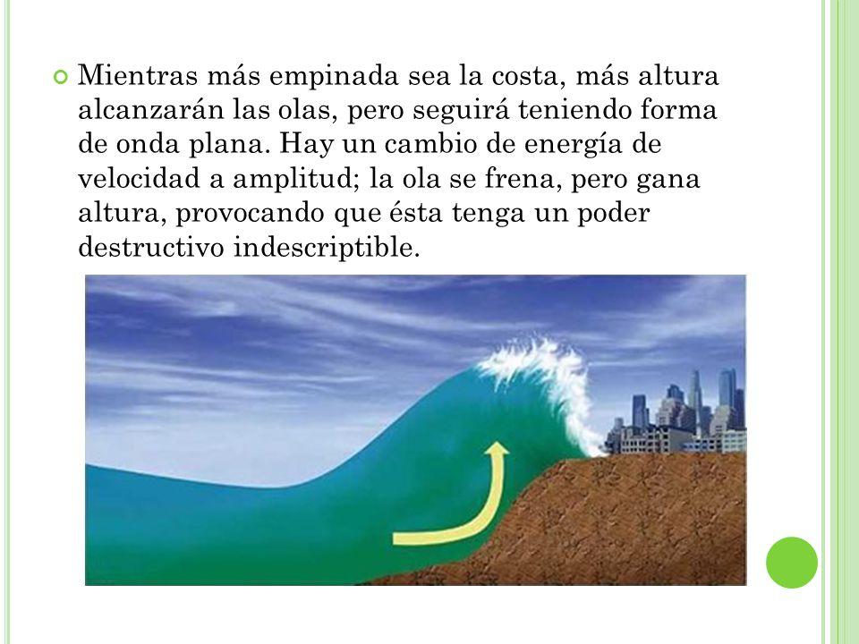 Mientras más empinada sea la costa, más altura alcanzarán las olas, pero seguirá teniendo forma de onda plana.