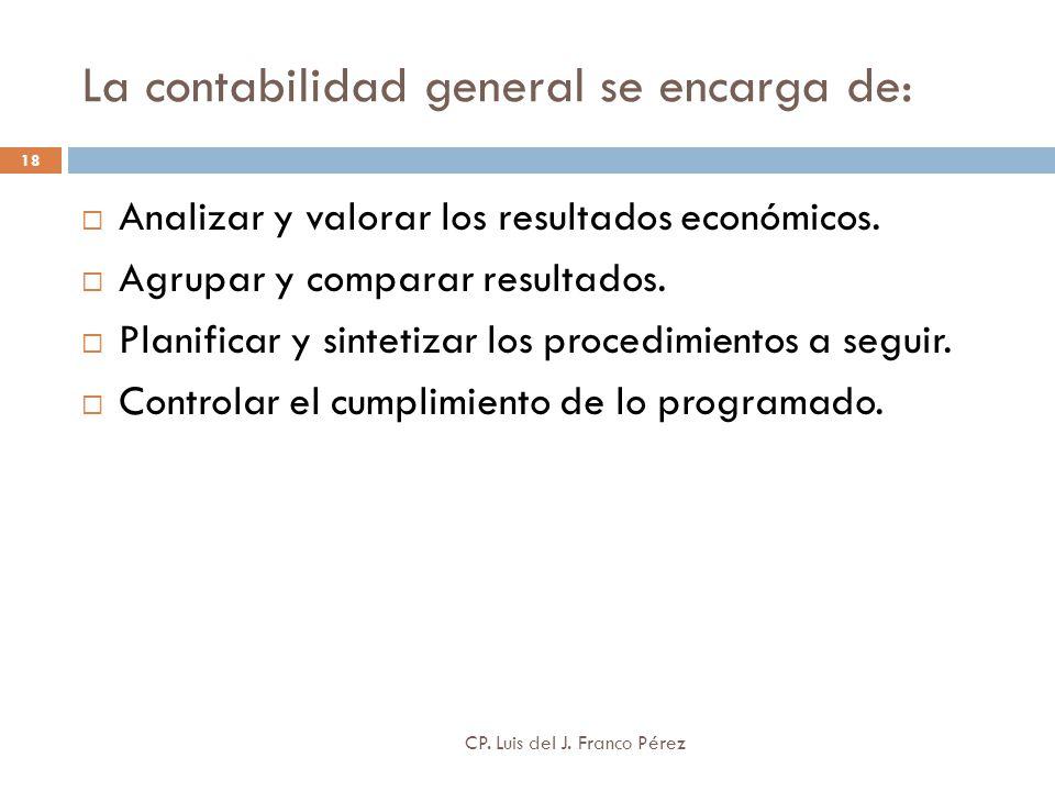 La contabilidad general se encarga de: