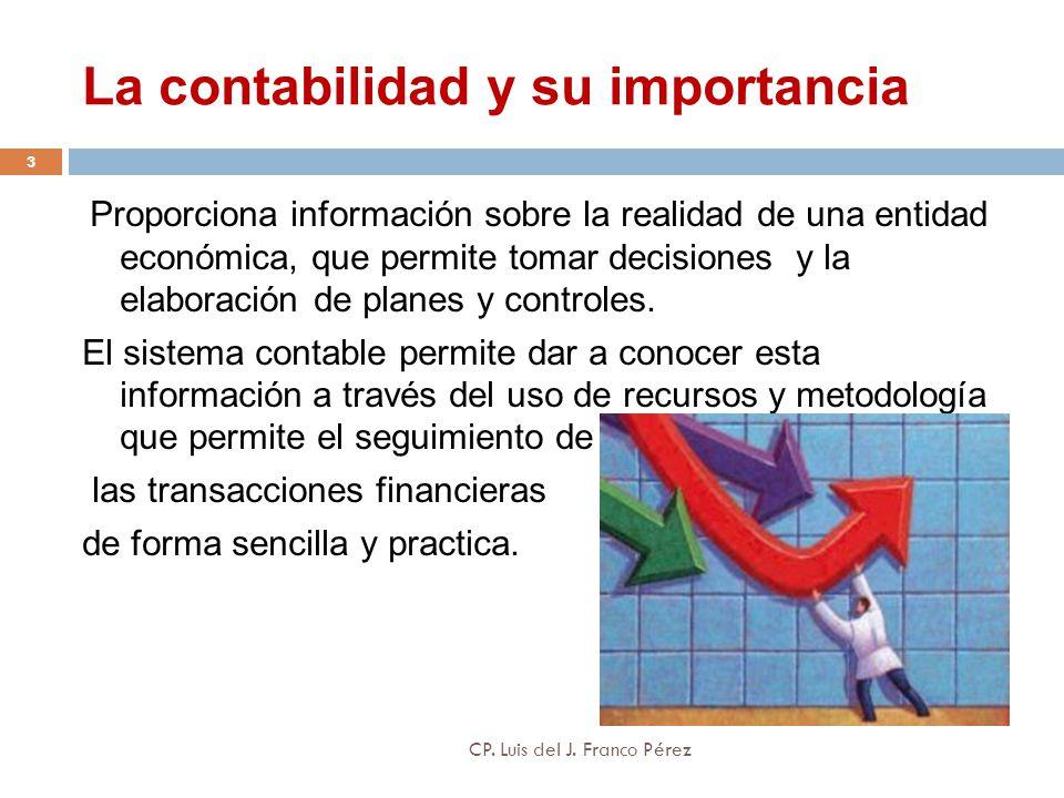 La contabilidad y su importancia