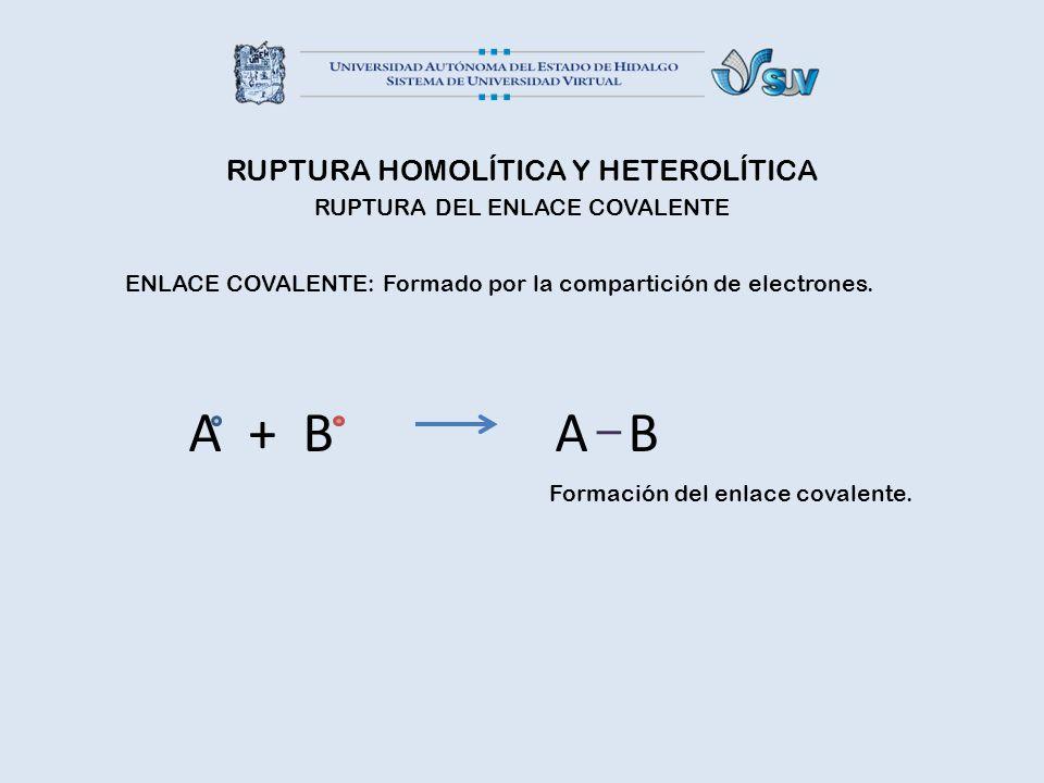 A + B A B RUPTURA HOMOLÍTICA Y HETEROLÍTICA