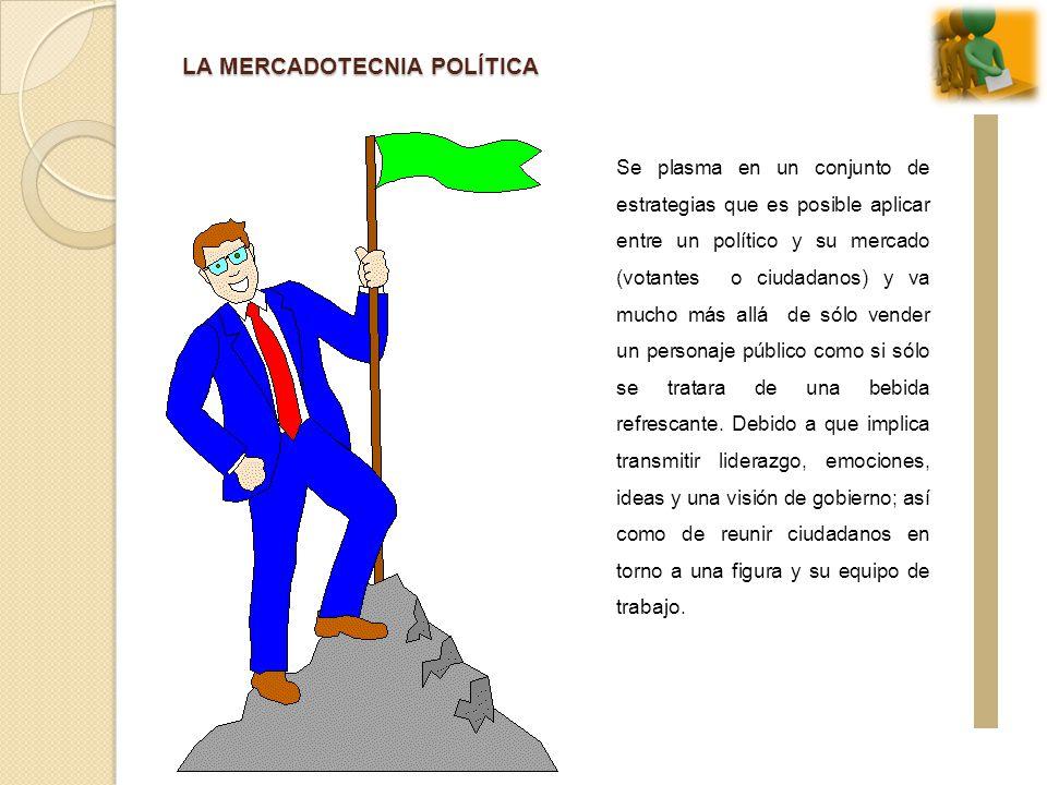 LA MERCADOTECNIA POLÍTICA