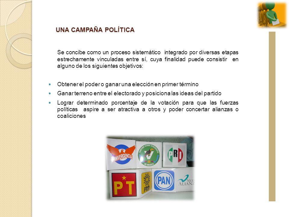 UNA CAMPAÑA POLÍTICA