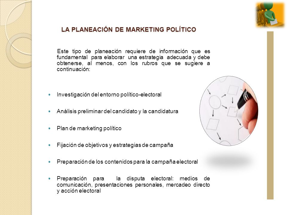 LA PLANEACIÓN DE MARKETING POLÍTICO