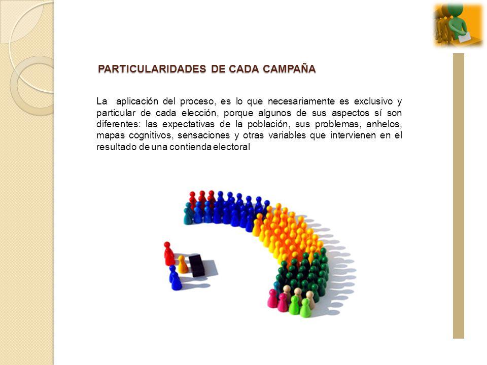 PARTICULARIDADES DE CADA CAMPAÑA