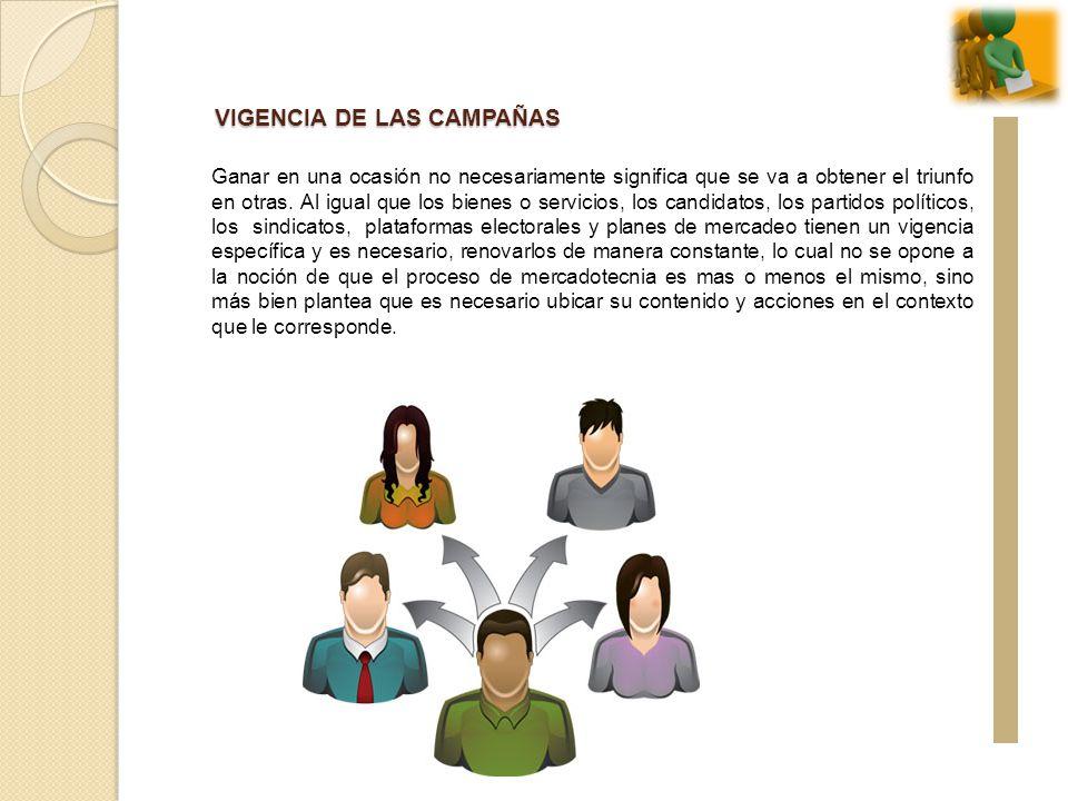 VIGENCIA DE LAS CAMPAÑAS