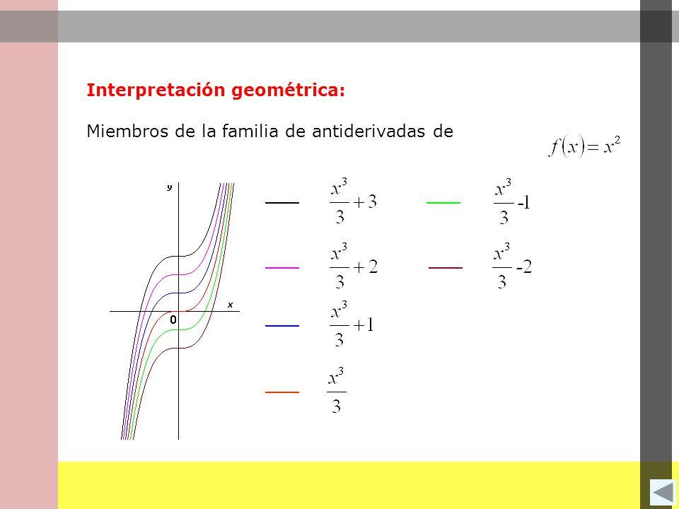 Interpretación geométrica: