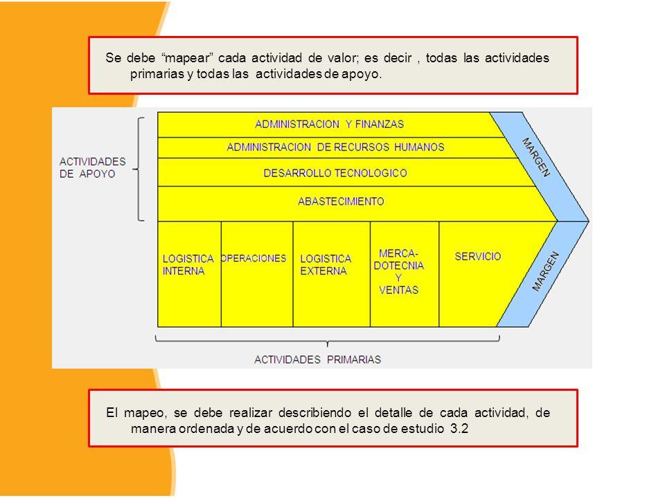 Se debe mapear cada actividad de valor; es decir , todas las actividades primarias y todas las actividades de apoyo.