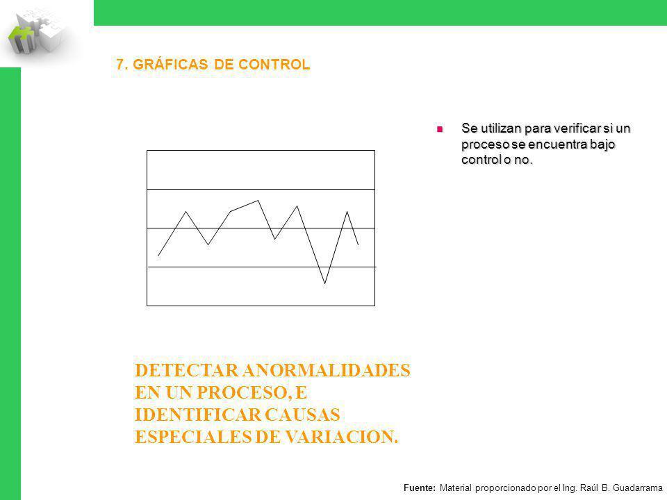 7. Gráficas de control Se utilizan para verificar si un proceso se encuentra bajo control o no.