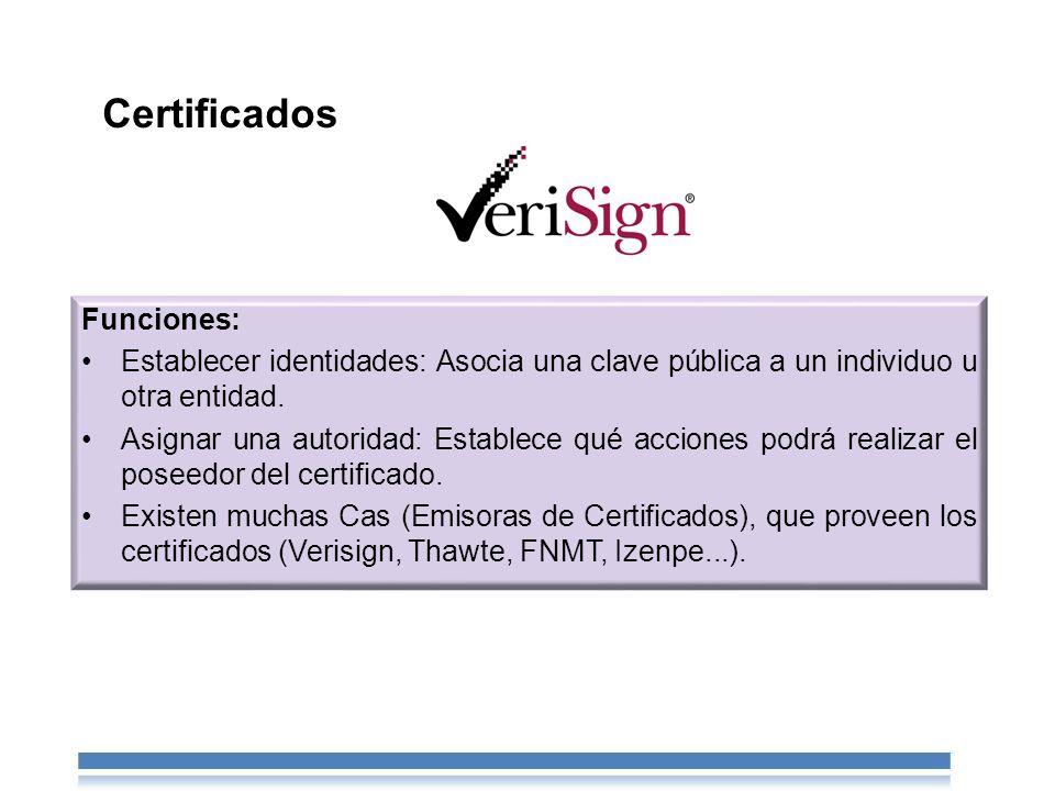 Certificados Funciones:
