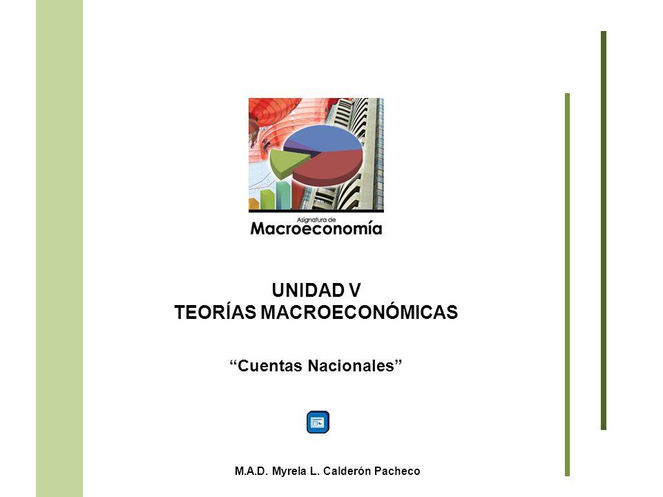TEORÍAS MACROECONÓMICAS
