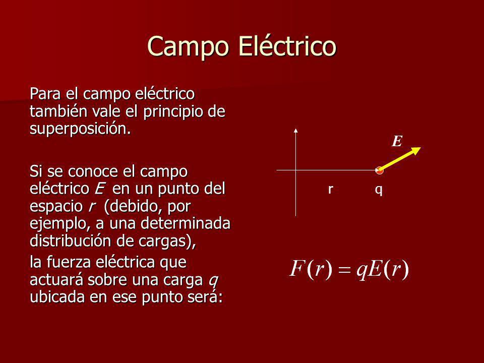Campo EléctricoPara el campo eléctrico también vale el principio de superposición.