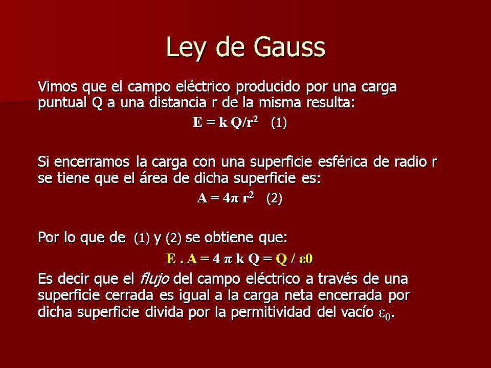 Ley de GaussVimos que el campo eléctrico producido por una carga puntual Q a una distancia r de la misma resulta: