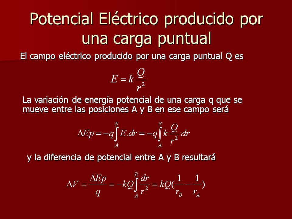 Potencial Eléctrico producido por una carga puntual