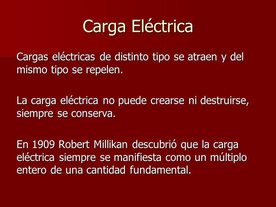 Carga Eléctrica Cargas eléctricas de distinto tipo se atraen y del mismo tipo se repelen.