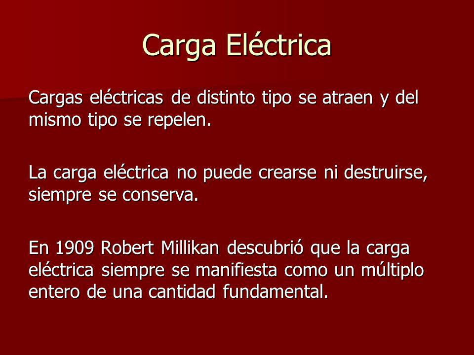 Carga EléctricaCargas eléctricas de distinto tipo se atraen y del mismo tipo se repelen.