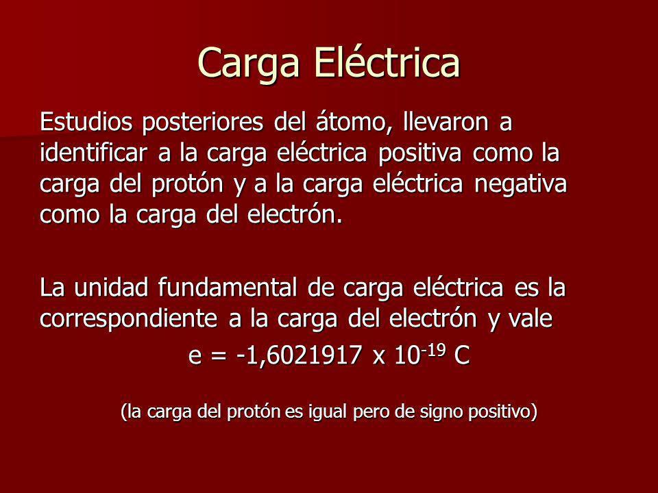 (la carga del protón es igual pero de signo positivo)
