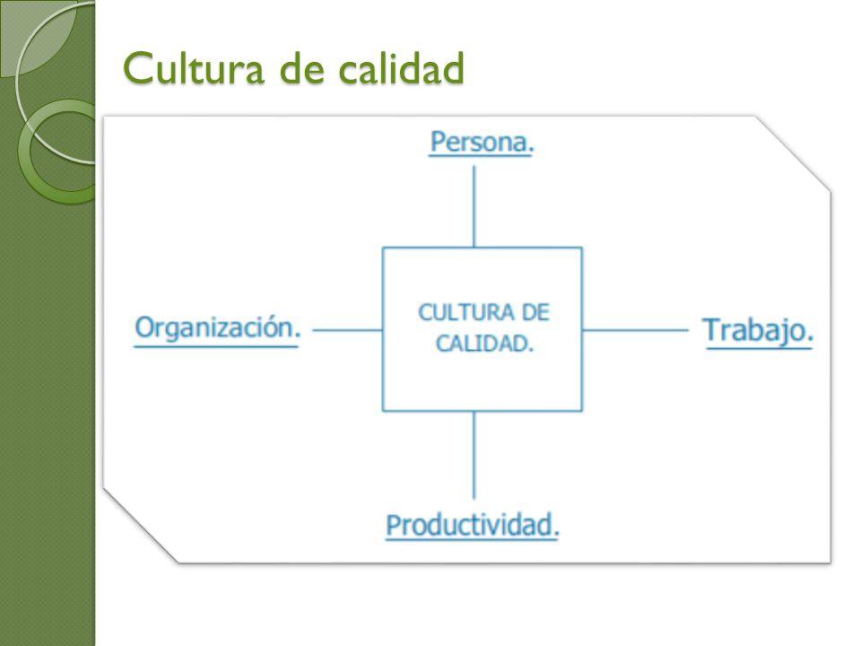 Cultura de calidad