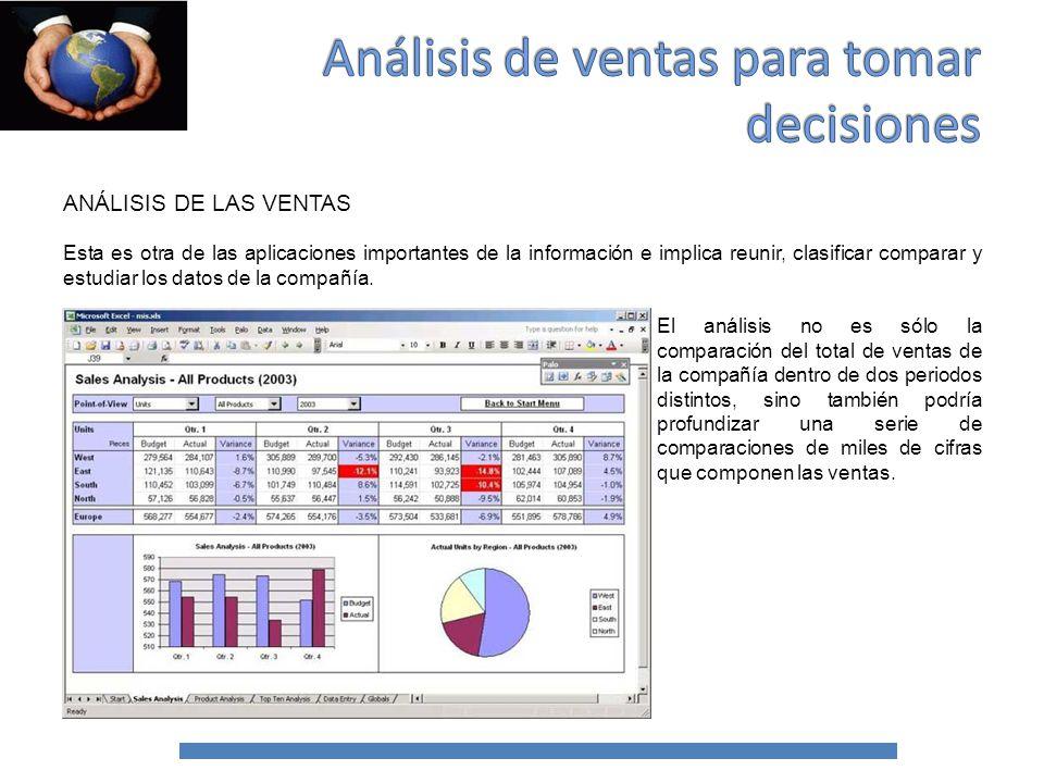 Análisis de ventas para tomar decisiones