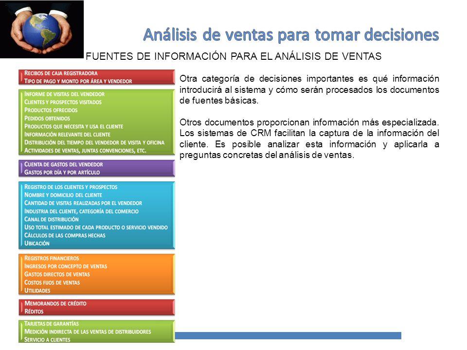 FUENTES DE INFORMACIÓN PARA EL ANÁLISIS DE VENTAS