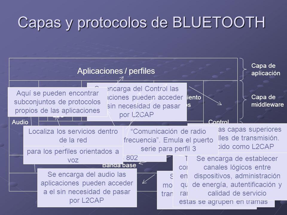Capas y protocolos de BLUETOOTH