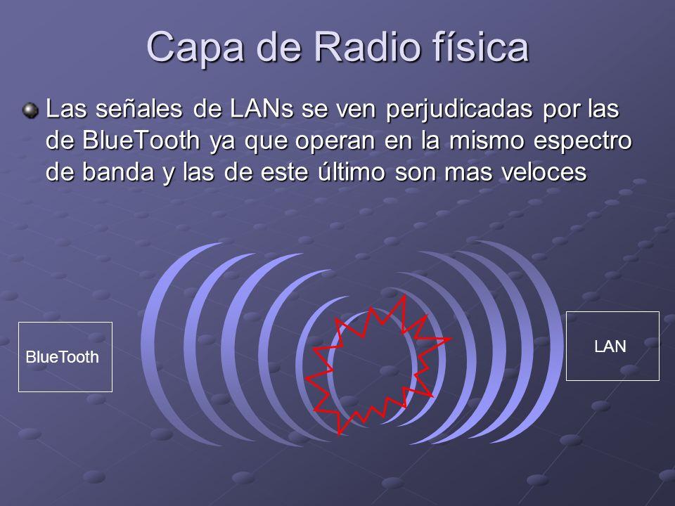 Capa de Radio física