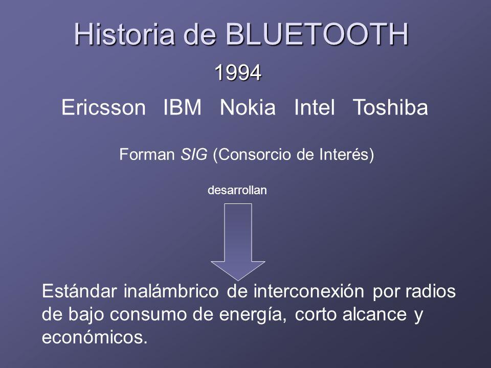 Historia de BLUETOOTH 1994 Ericsson IBM Nokia Intel Toshiba