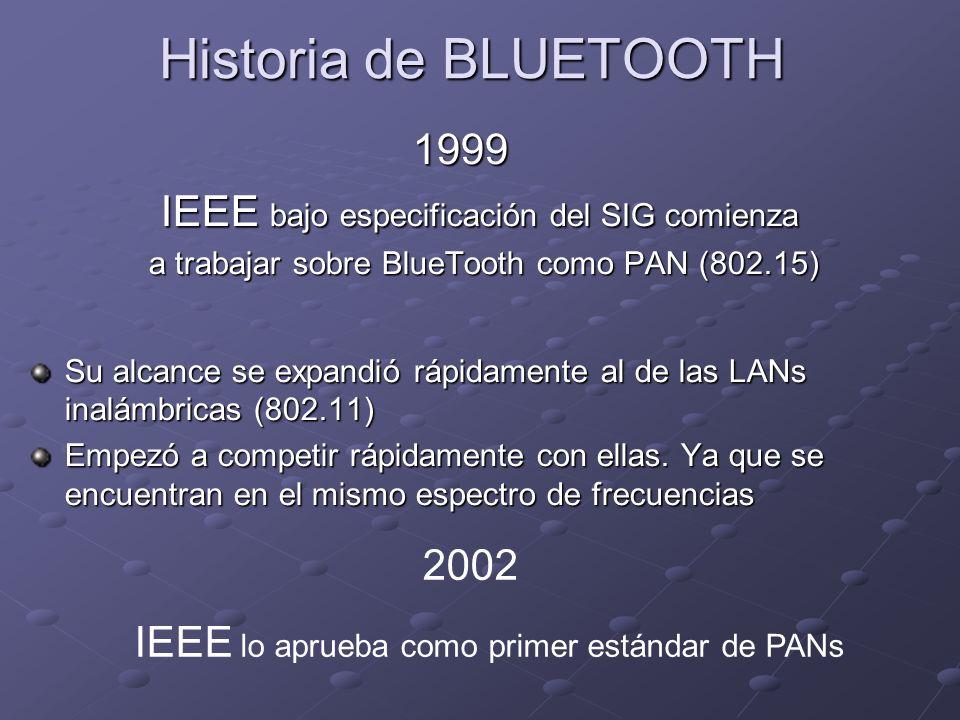 Historia de BLUETOOTH 1999 IEEE bajo especificación del SIG comienza