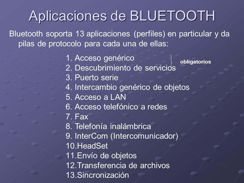 Aplicaciones de BLUETOOTH