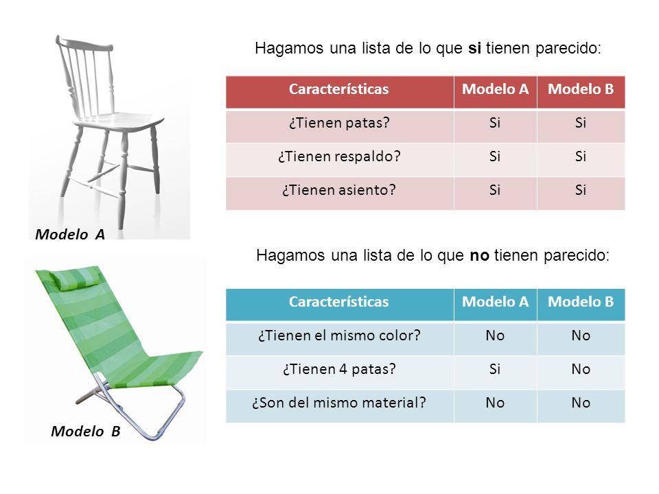 Características Modelo A Modelo B Características Modelo A Modelo B