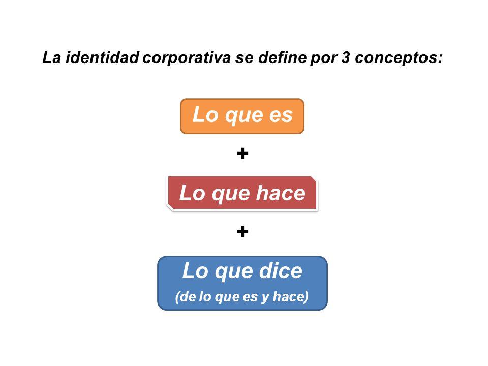 La identidad corporativa se define por 3 conceptos:
