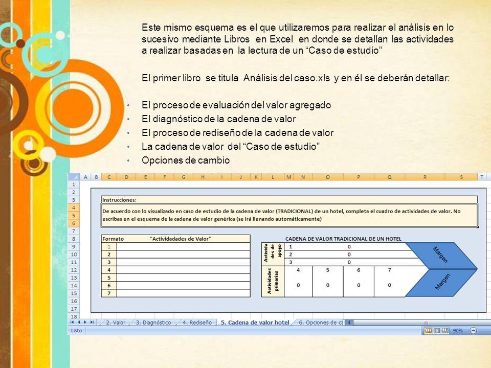 Este mismo esquema es el que utilizaremos para realizar el análisis en lo sucesivo mediante Libros en Excel en donde se detallan las actividades a realizar basadas en la lectura de un Caso de estudio
