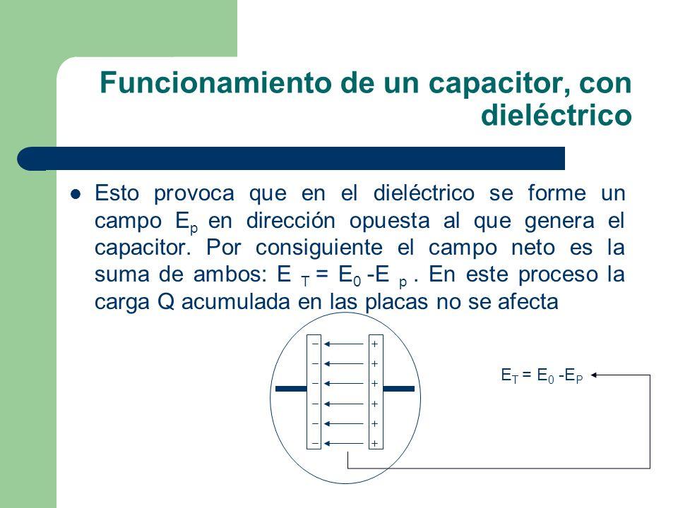 Funcionamiento de un capacitor, con dieléctrico
