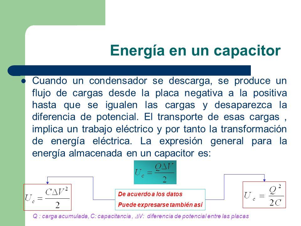 Energía en un capacitor