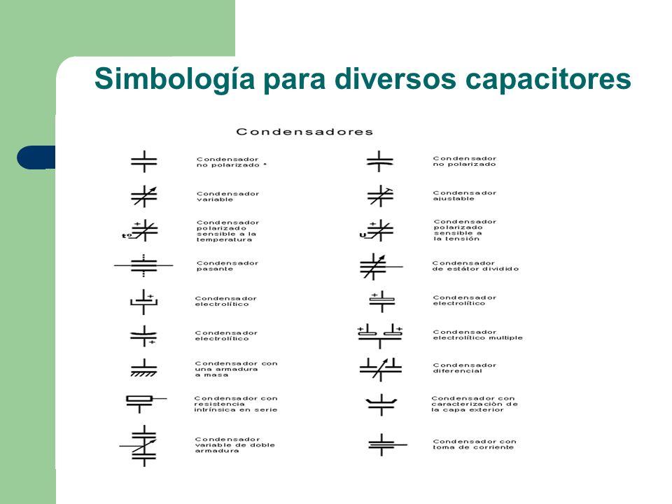 Simbología para diversos capacitores