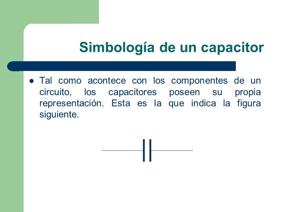 Simbología de un capacitor
