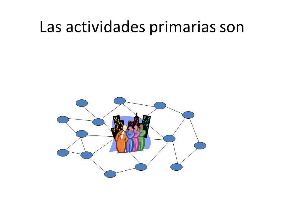 Las actividades primarias son