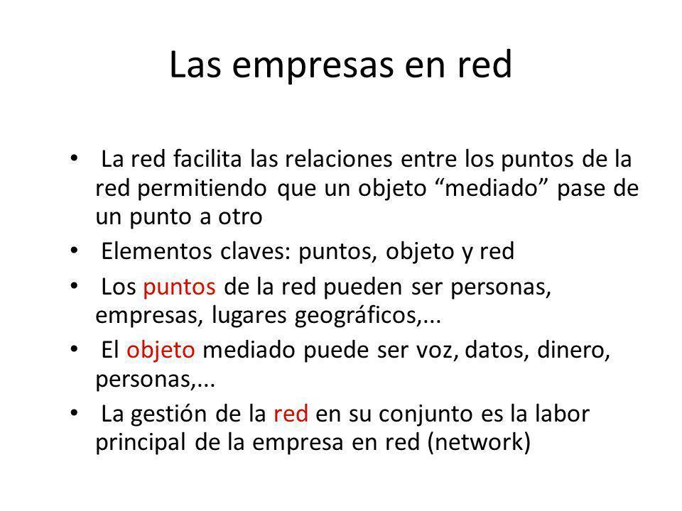 Las empresas en red La red facilita las relaciones entre los puntos de la red permitiendo que un objeto mediado pase de un punto a otro.