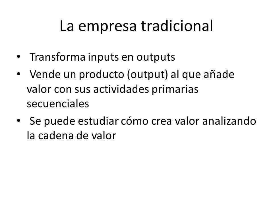 La empresa tradicional