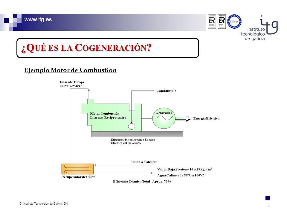 ¿Qué es la Cogeneración