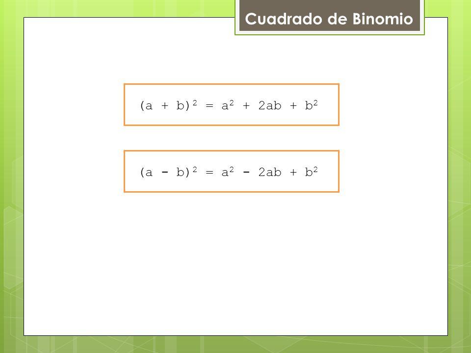 Cuadrado de Binomio (a + b)2 = a2 + 2ab + b2 (a - b)2 = a2 - 2ab + b2