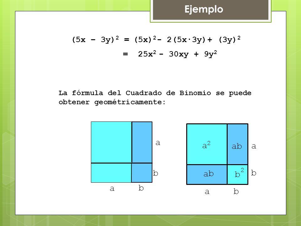 Ejemplo a b b a (5x – 3y)2 = (5x)2 - 2(5x∙3y) + (3y)2 = 25x2 - 30xy