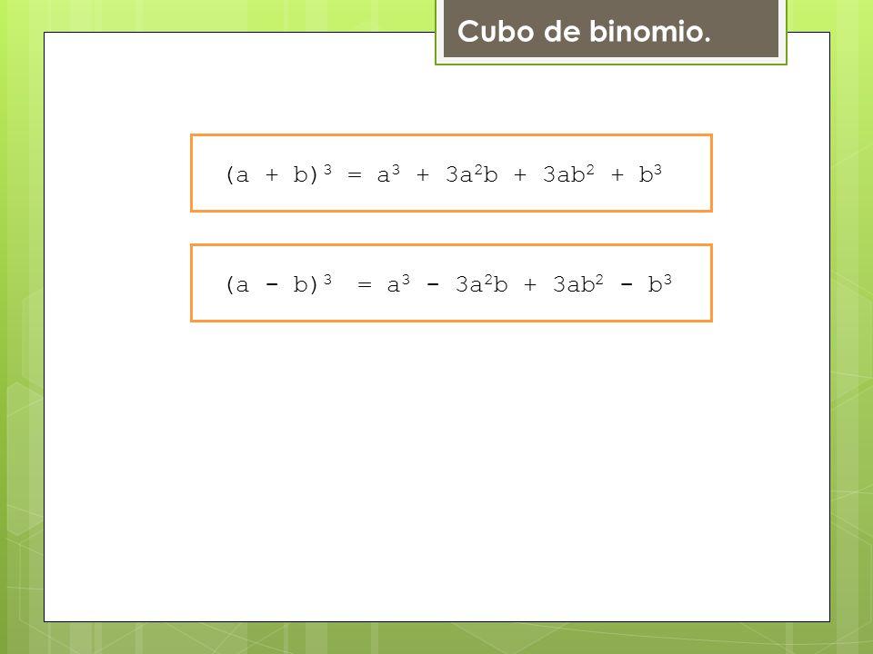 Cubo de binomio. (a + b)3 = a3 + 3a2b + 3ab2 + b3