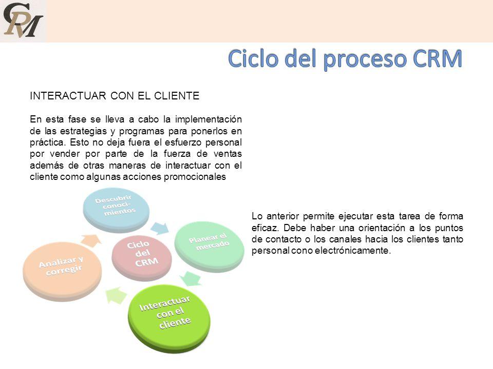Ciclo del proceso CRM INTERACTUAR CON EL CLIENTE