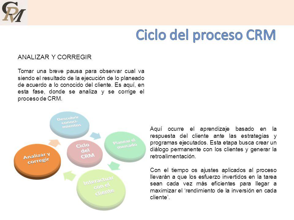 Ciclo del proceso CRM ANALIZAR Y CORREGIR