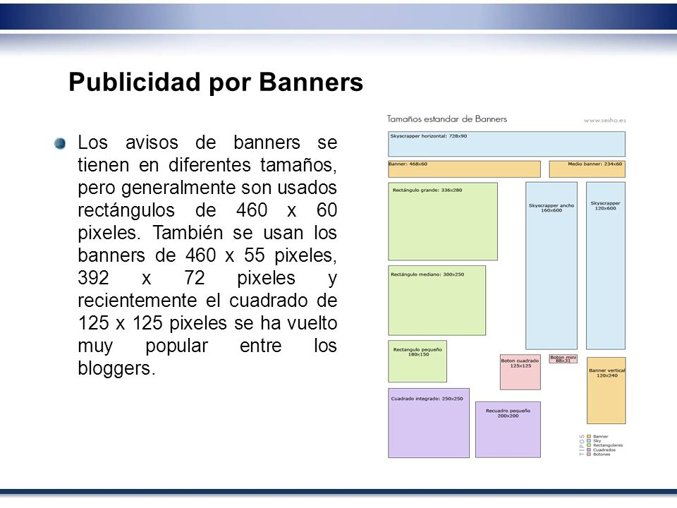Publicidad por Banners