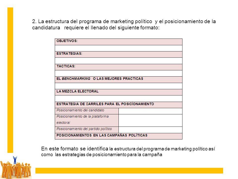 2. La estructura del programa de marketing político y el posicionamiento de la candidatura requiere el llenado del siguiente formato: