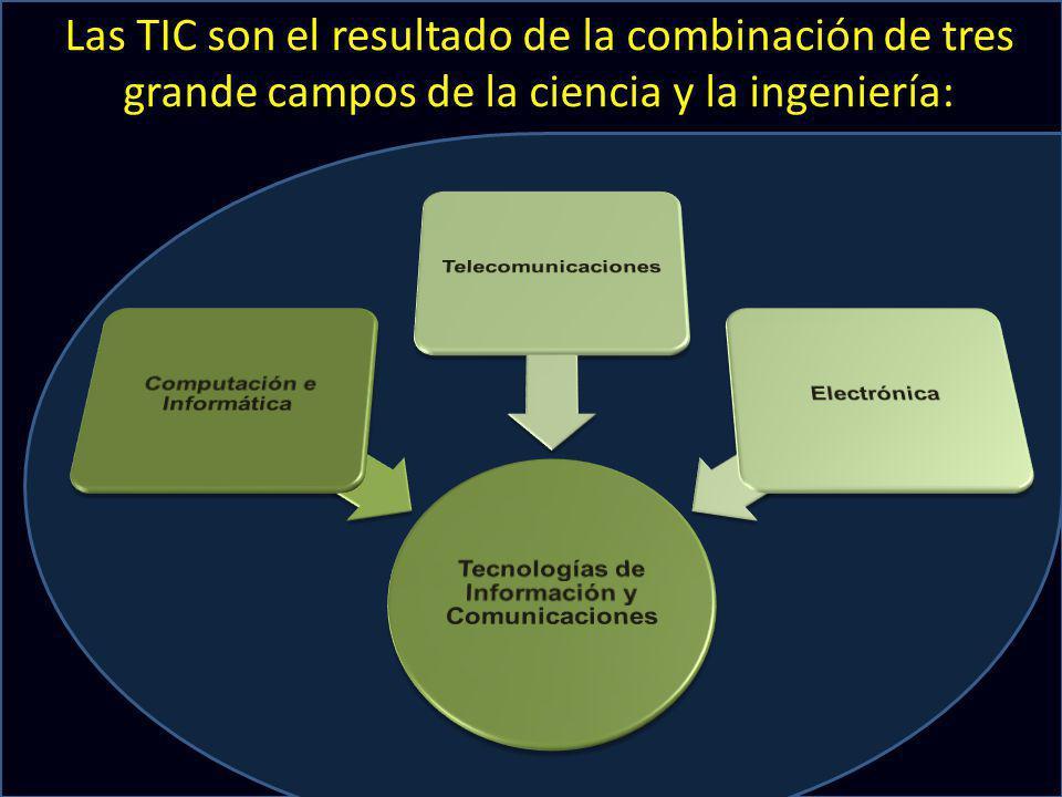 Tecnologías de Información y Comunicaciones Computación e Informática